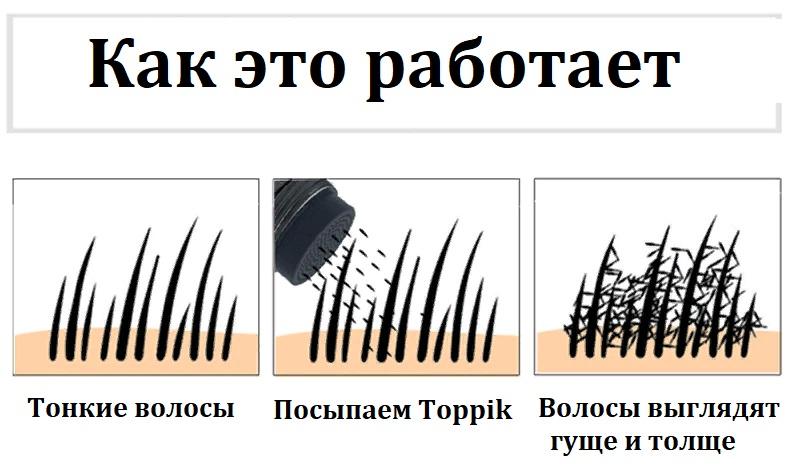Как действует загуститель волос Toppik