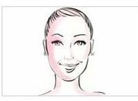 Продолговатый тип лица