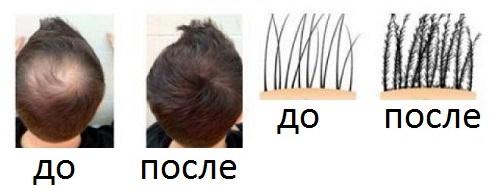 Загуститель пудра для объема волос Caboki