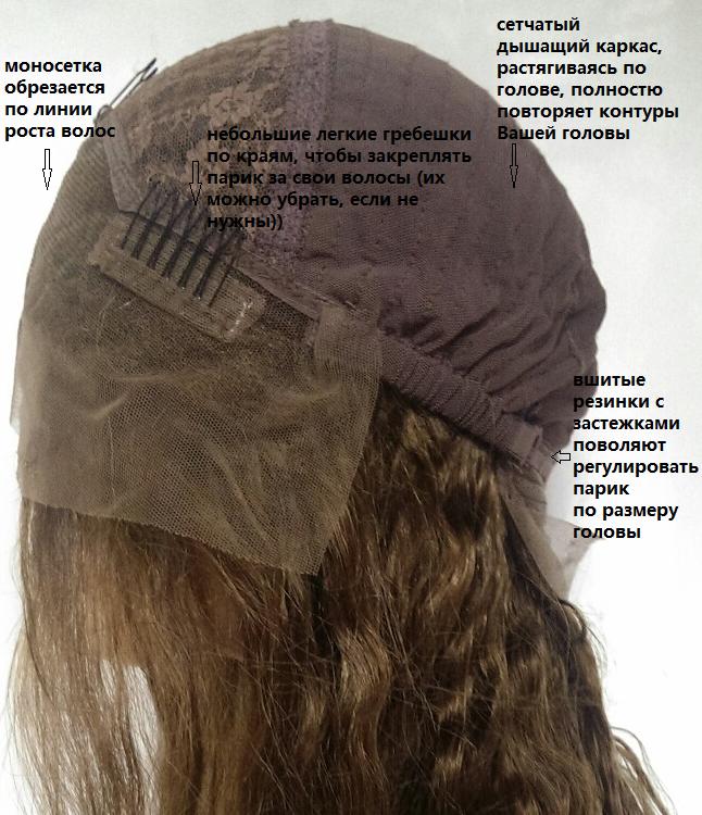 Вид парика изнутри