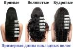 Натуральные Волосы на заколках. Часто задаваемые вопросы